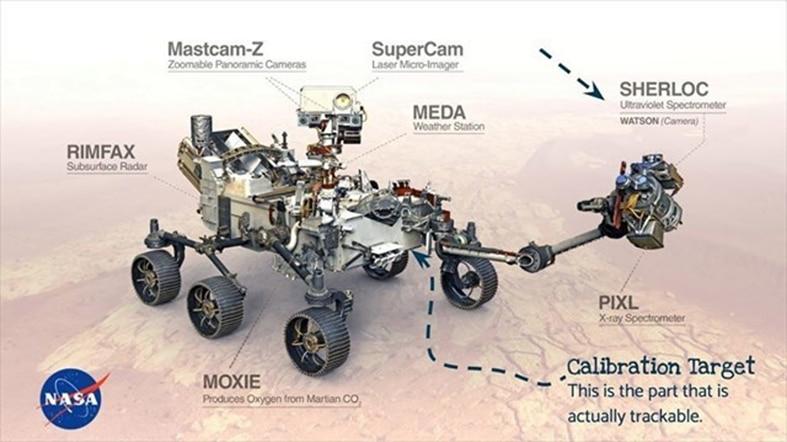 Beschreibung Lage Trackable Code auf Mars Rover