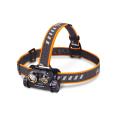 Premium Stirnlampe Fenix HM65R